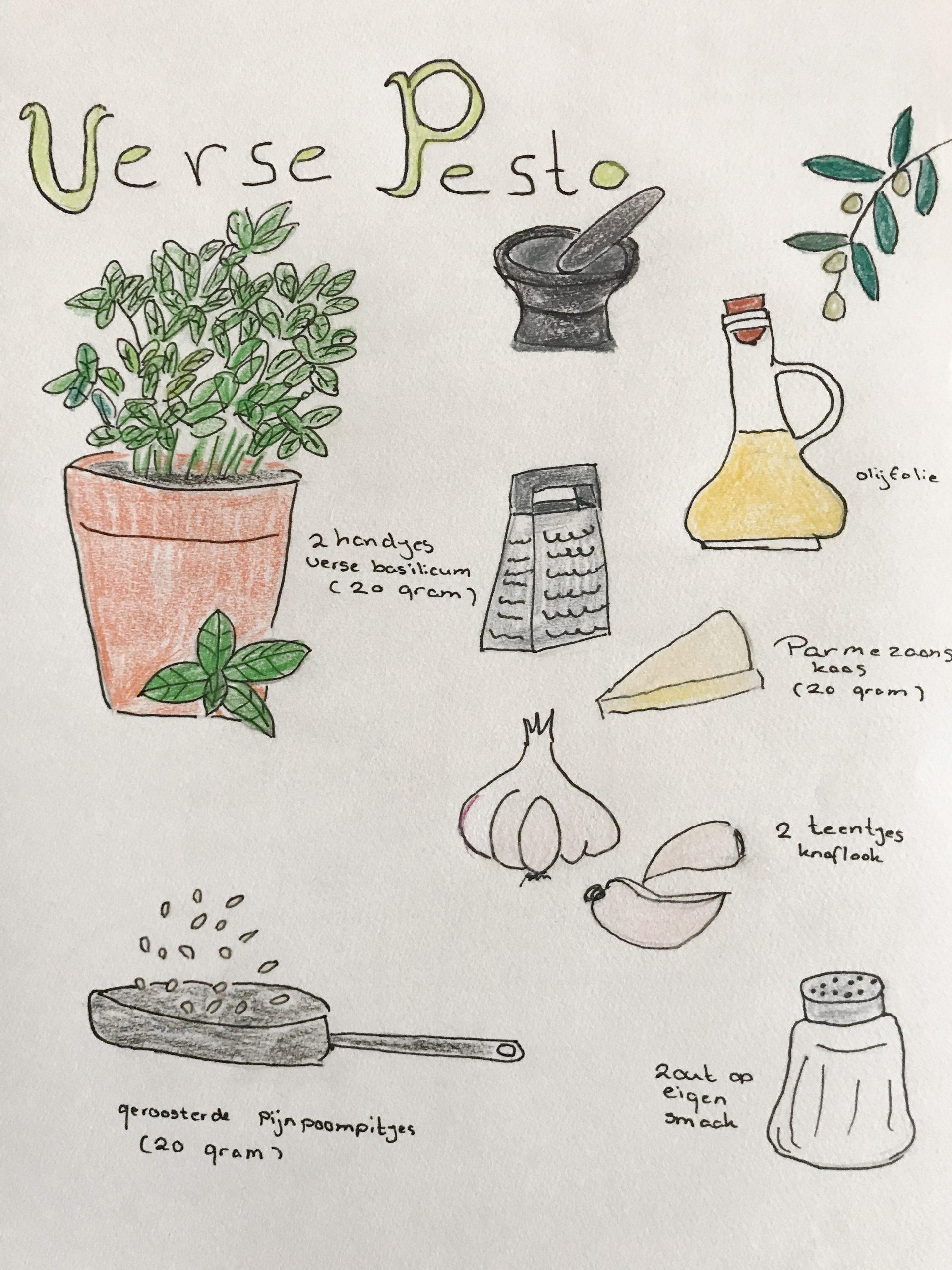 Recepten illustreren